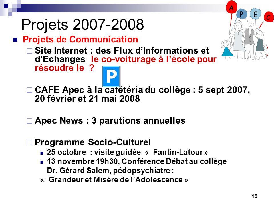 Projets 2007-2008 Projets de Communication