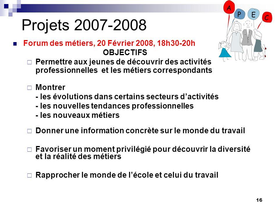 Projets 2007-2008 Forum des métiers, 20 Février 2008, 18h30-20h