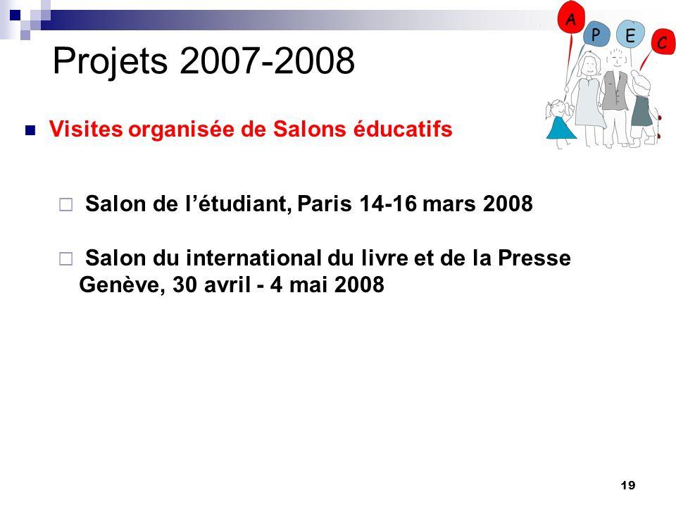 Projets 2007-2008 Visites organisée de Salons éducatifs