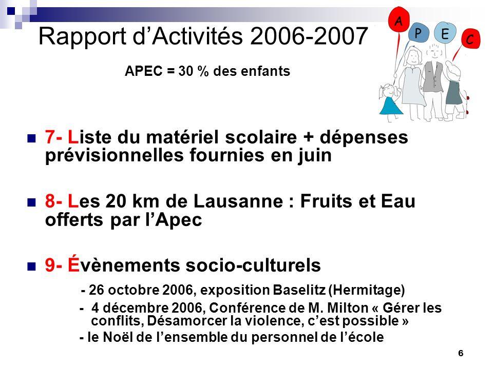 Rapport d'Activités 2006-2007 APEC = 30 % des enfants. 7- Liste du matériel scolaire + dépenses prévisionnelles fournies en juin.