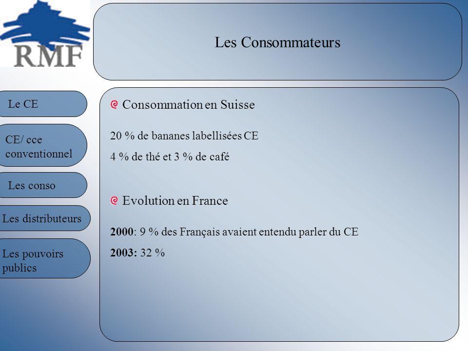 Les Consommateurs Consommation en Suisse Evolution en France Le CE