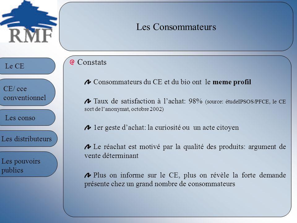 Les Consommateurs Constats Le CE