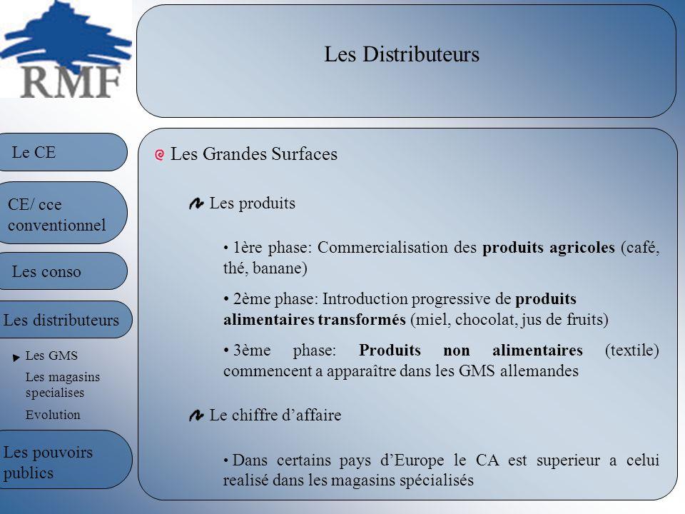 Les Distributeurs Le CE Les Grandes Surfaces Les produits