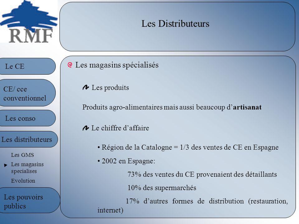 Les Distributeurs Les magasins spécialisés Le CE Les produits