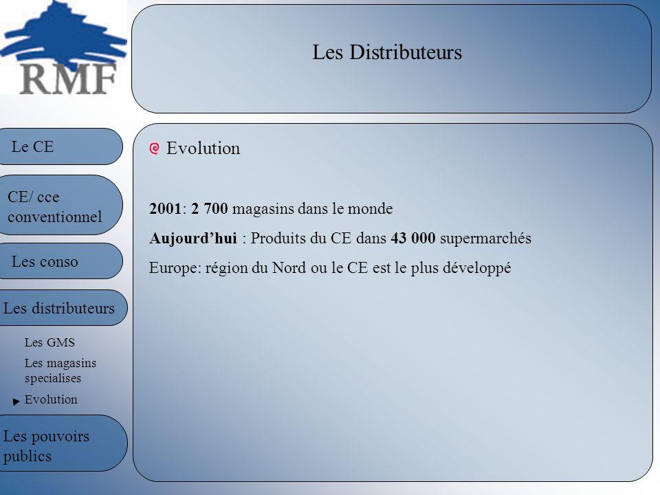 Les Distributeurs Evolution Le CE 2001: 2 700 magasins dans le monde