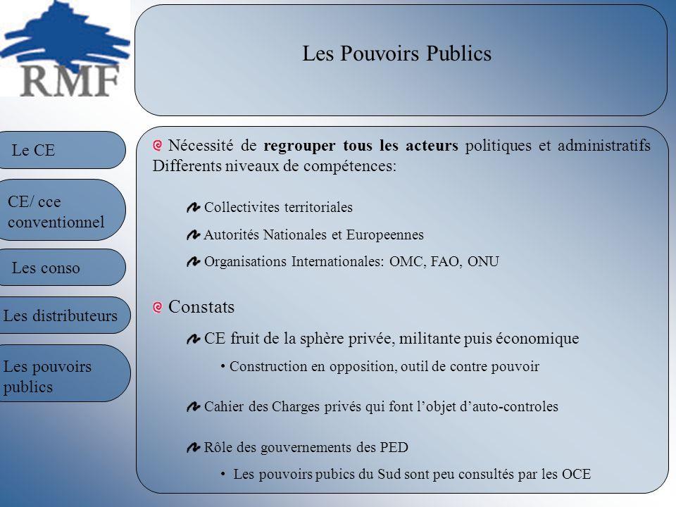 Les Pouvoirs Publics Le CE. Nécessité de regrouper tous les acteurs politiques et administratifs Differents niveaux de compétences: