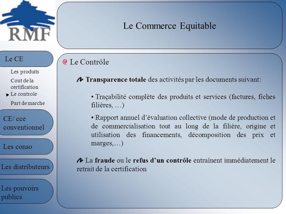 Le Commerce Equitable Le Contrôle Le CE