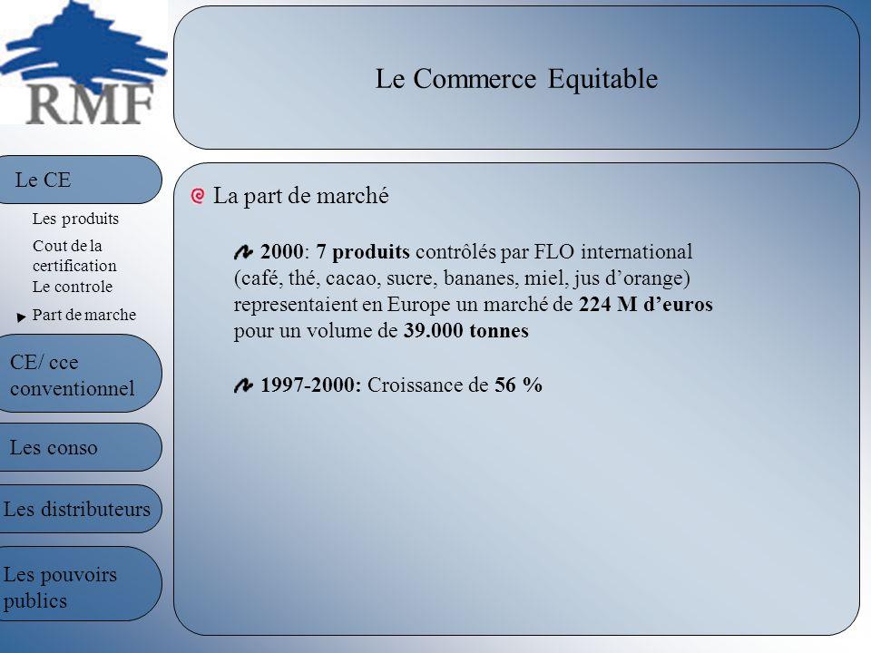 Le Commerce Equitable La part de marché Le CE