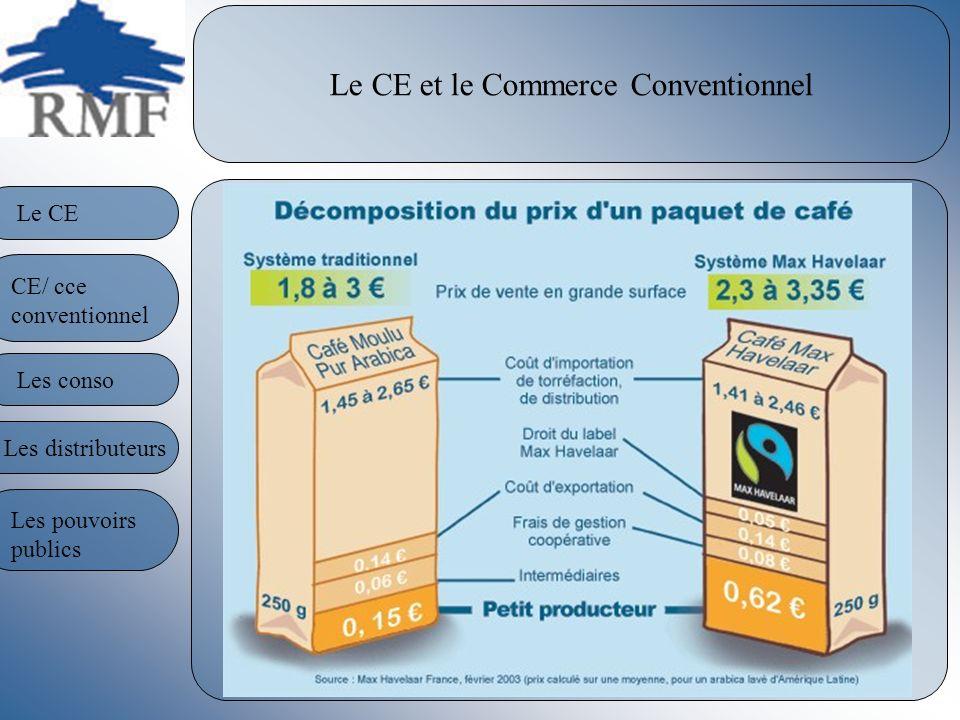 Le CE et le Commerce Conventionnel