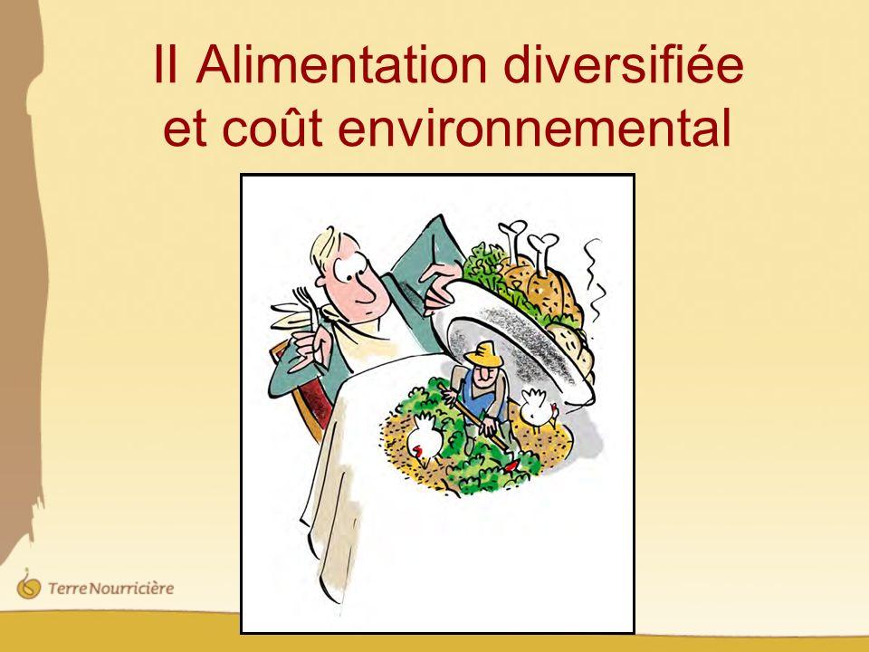 II Alimentation diversifiée et coût environnemental