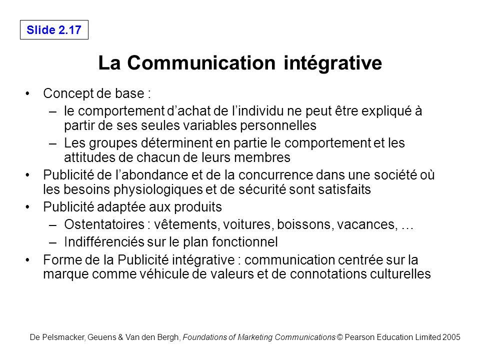 La Communication intégrative