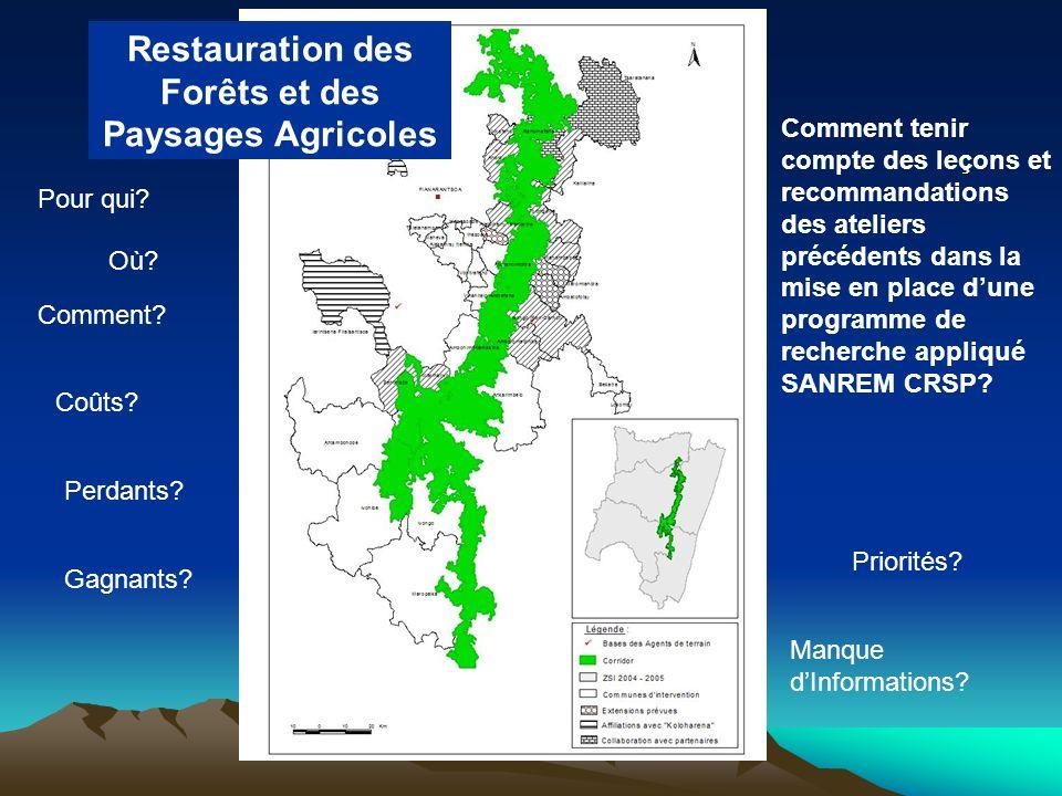 Restauration des Forêts et des Paysages Agricoles