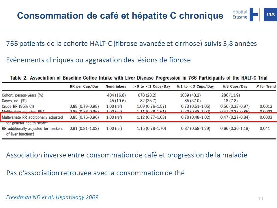 Consommation de café et hépatite C chronique