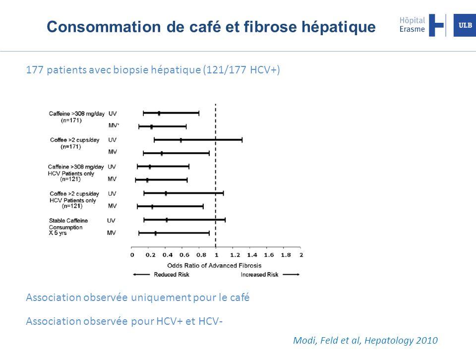 Consommation de café et fibrose hépatique