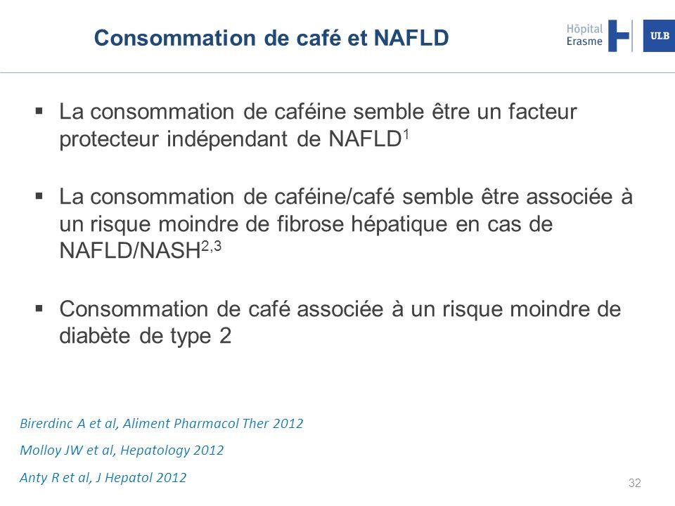Consommation de café et NAFLD