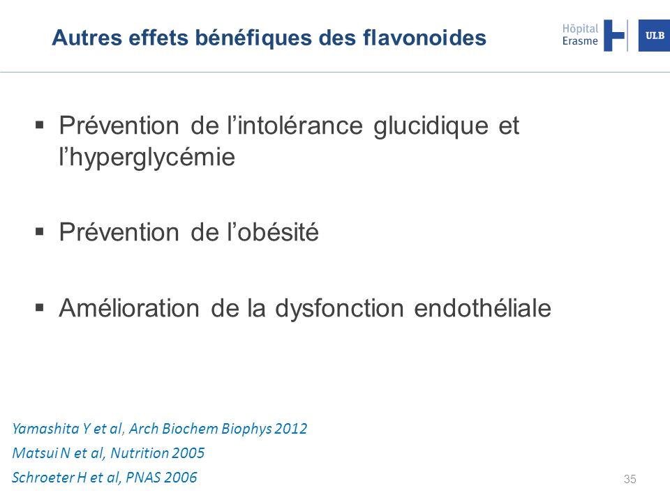 Autres effets bénéfiques des flavonoides