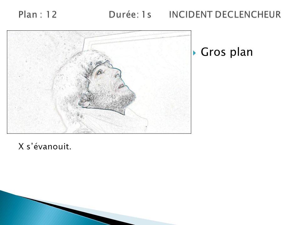 Plan : 12 Durée: 1s INCIDENT DECLENCHEUR