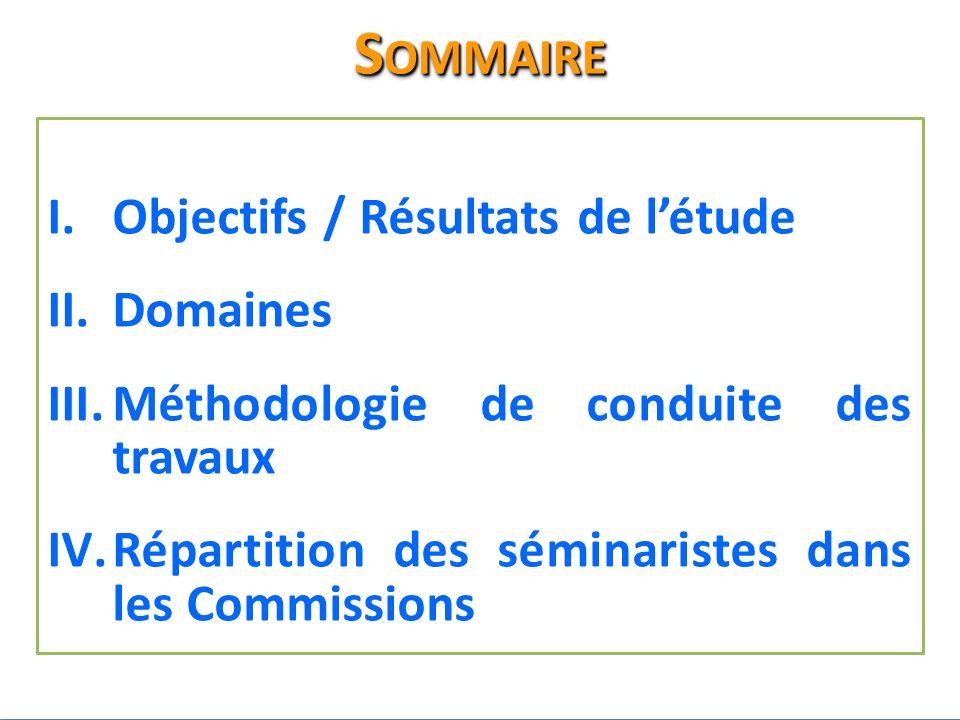 Sommaire Objectifs / Résultats de l'étude Domaines