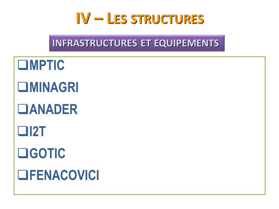 IV – Les structures MPTIC MINAGRI ANADER I2T GOTIC FENACOVICI