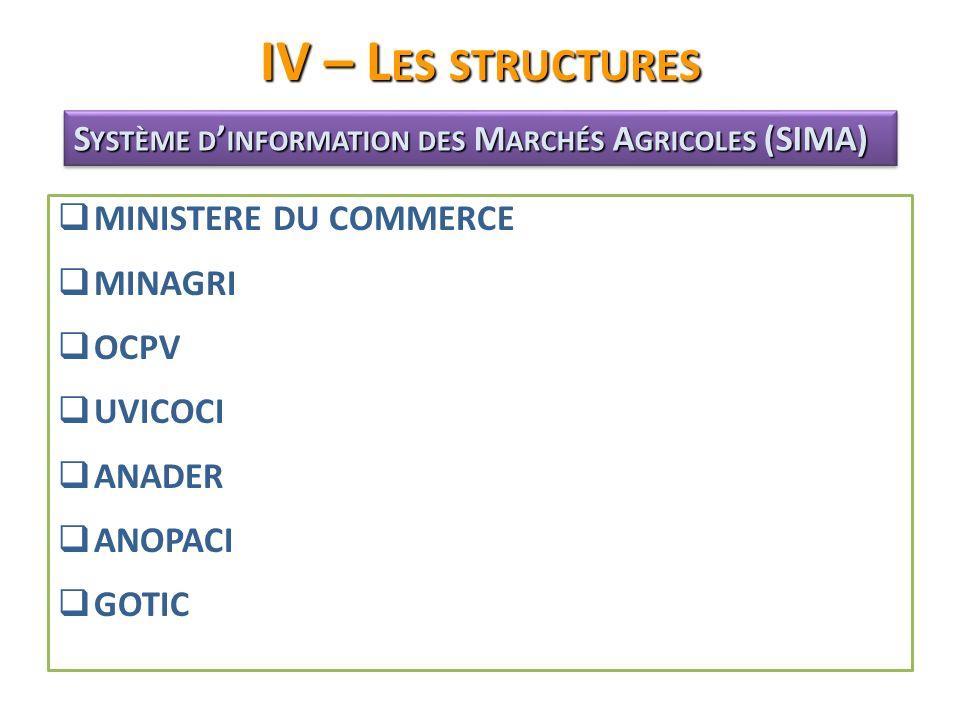 IV – Les structures Système d'information des Marchés Agricoles (SIMA)