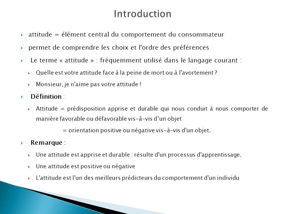 Introduction attitude = élément central du comportement du consommateur. permet de comprendre les choix et l ordre des préférences.