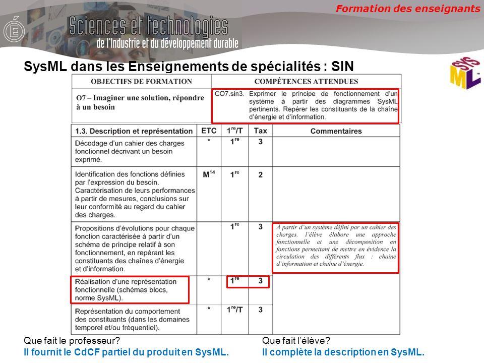 SysML dans les Enseignements de spécialités : SIN