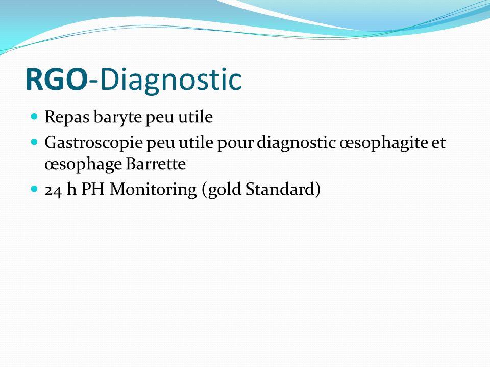 RGO-Diagnostic Repas baryte peu utile