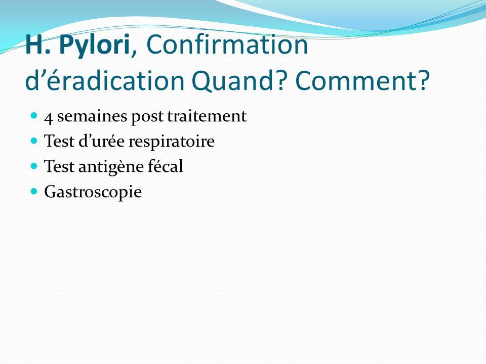 H. Pylori, Confirmation d'éradication Quand Comment