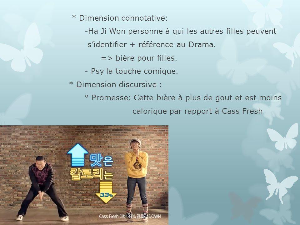 * Dimension connotative: -Ha Ji Won personne à qui les autres filles peuvent s'identifier + référence au Drama.