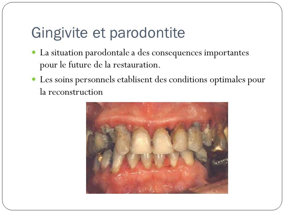 Gingivite et parodontite