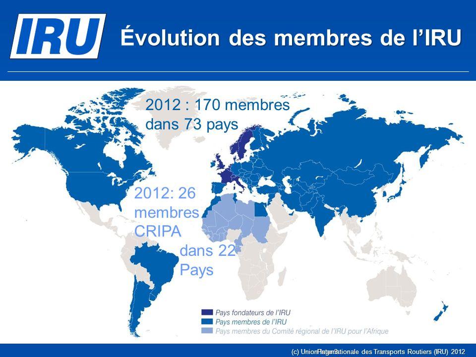 Évolution des membres de l'IRU