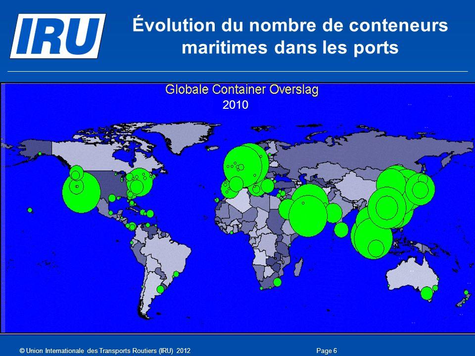 Évolution du nombre de conteneurs maritimes dans les ports