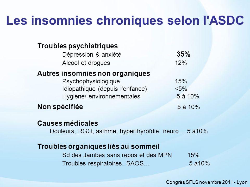 Les insomnies chroniques selon l ASDC