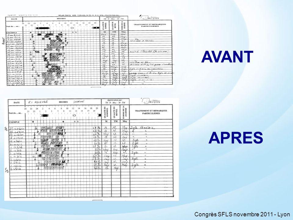 AVANT APRES Georgeon AVANT 21