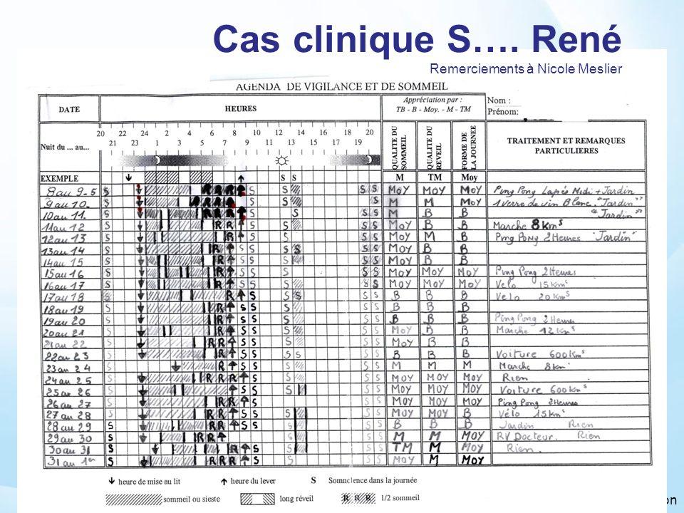Cas clinique S…. René Remerciements à Nicole Meslier