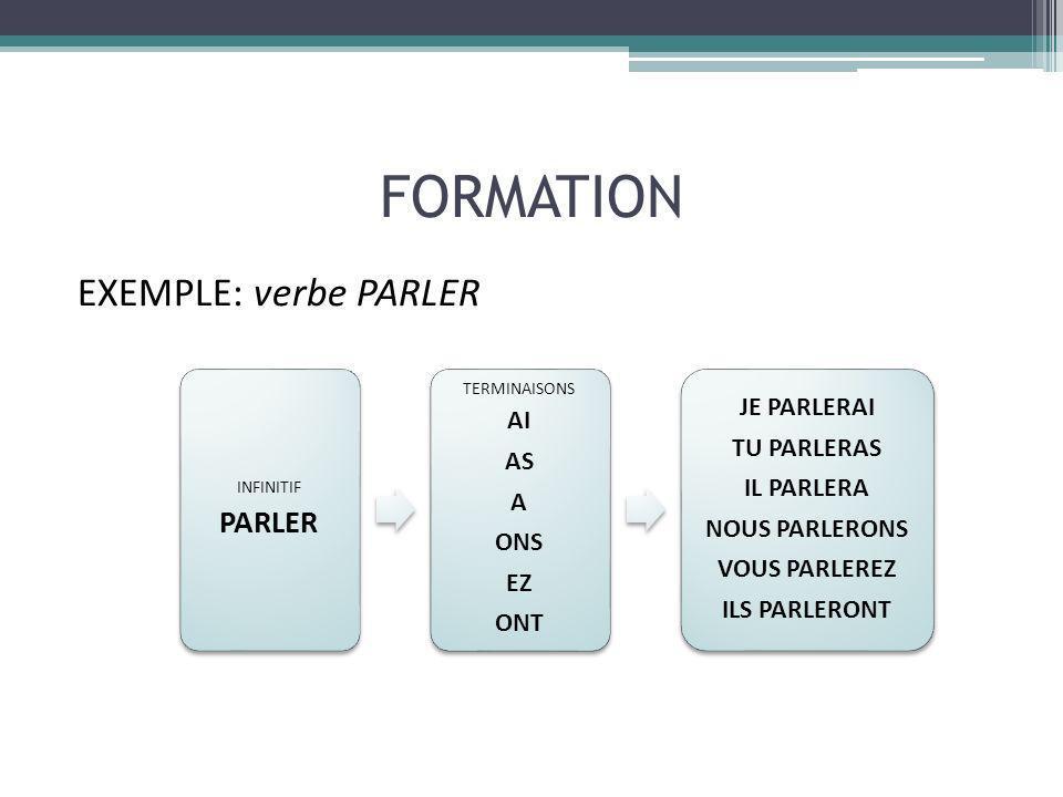FORMATION EXEMPLE: verbe PARLER PARLER JE PARLERAI AI TU PARLERAS AS