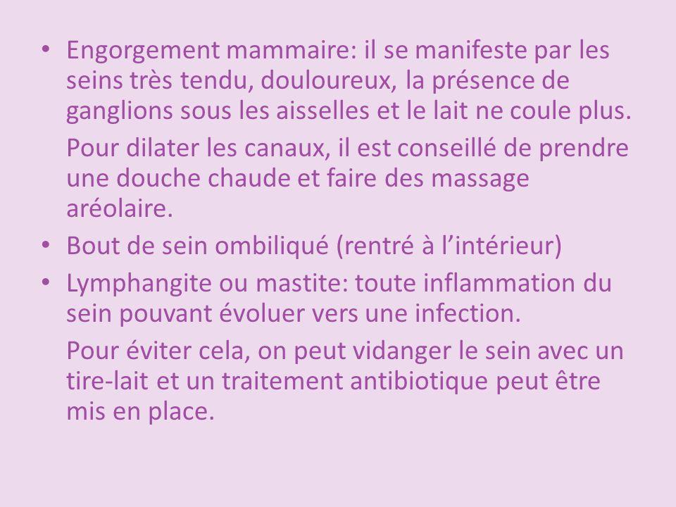 Engorgement mammaire: il se manifeste par les seins très tendu, douloureux, la présence de ganglions sous les aisselles et le lait ne coule plus.