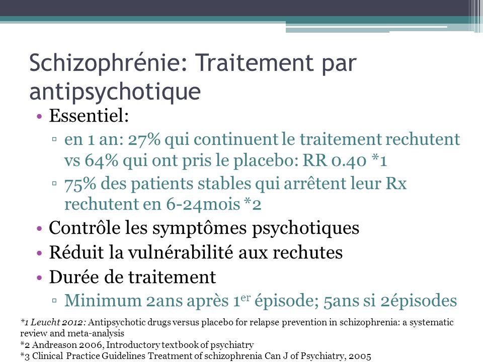 Schizophrénie: Traitement par antipsychotique
