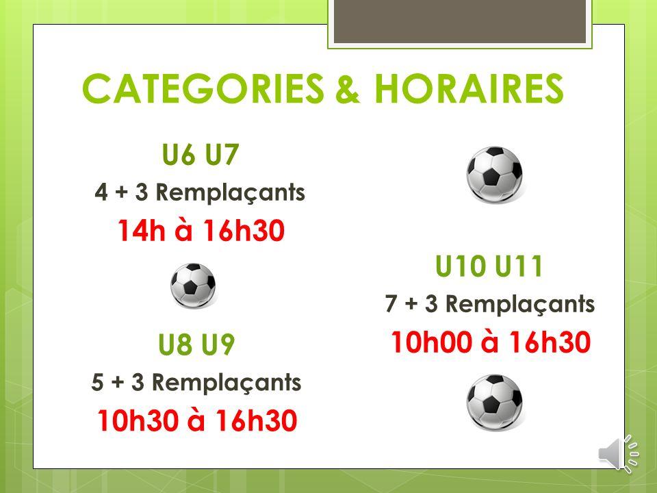 CATEGORIES & HORAIRES U6 U7 14h à 16h30 U10 U11 10h00 à 16h30 U8 U9