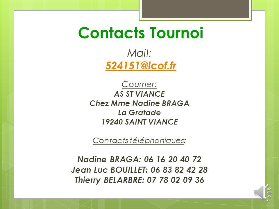 Contacts téléphoniques: