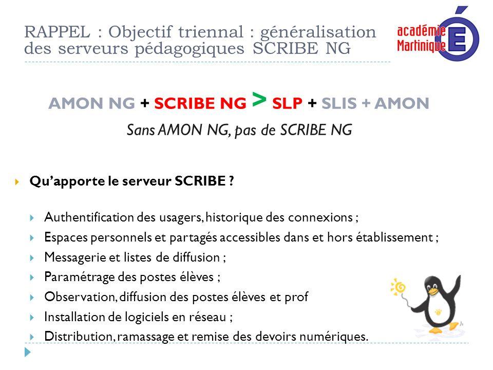 AMON NG + SCRIBE NG > SLP + SLIS + AMON