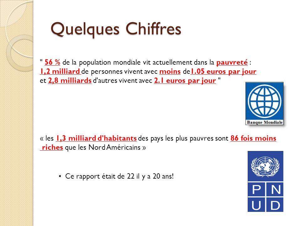 Quelques Chiffres 56 % de la population mondiale vit actuellement dans la pauvreté :