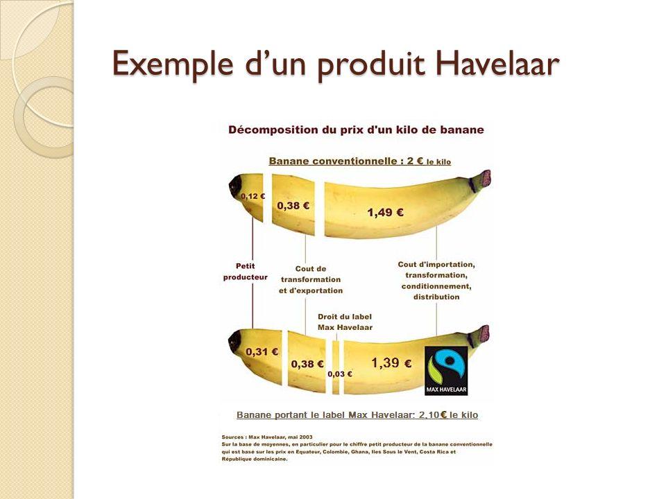 Exemple d'un produit Havelaar