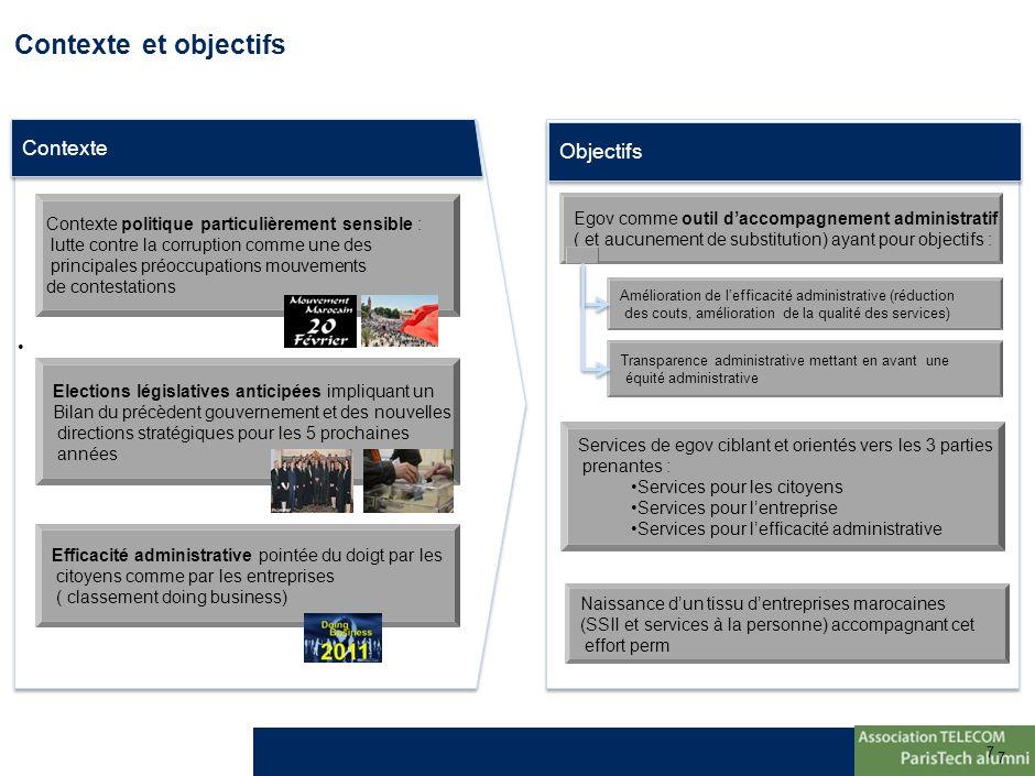 Mise en place d'une structure pour accompagner et coordonner les initiatives egov avec un budget et des objectifs predefinis