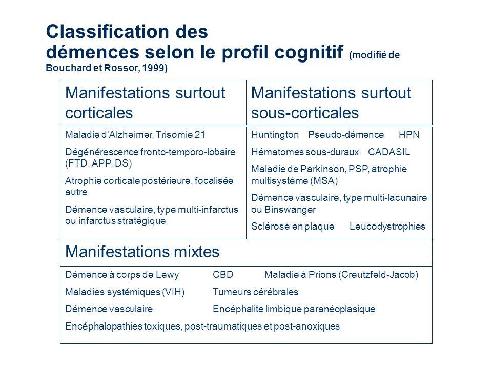 Classification des démences selon le profil cognitif (modifié de Bouchard et Rossor, 1999)