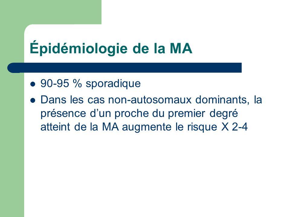 Épidémiologie de la MA 90-95 % sporadique
