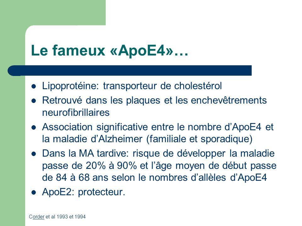 Le fameux «ApoE4»… Lipoprotéine: transporteur de cholestérol