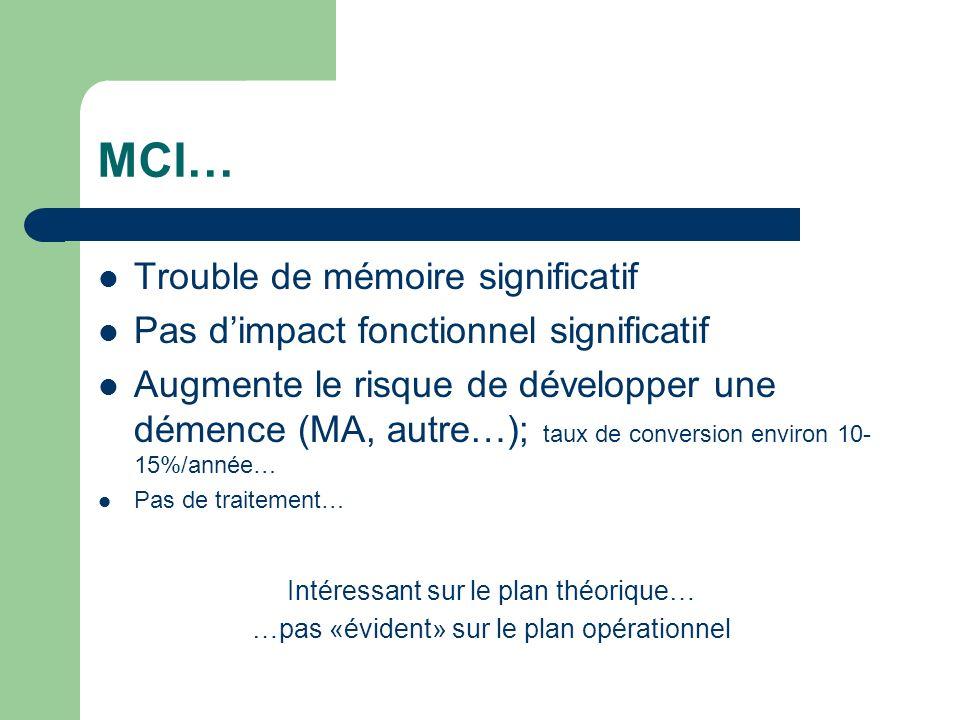 MCI… Trouble de mémoire significatif