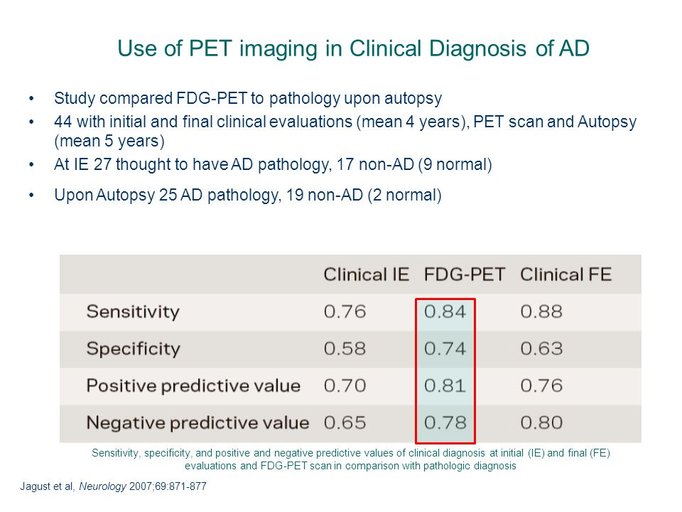 Use of PET imaging in Clinical Diagnosis of AD