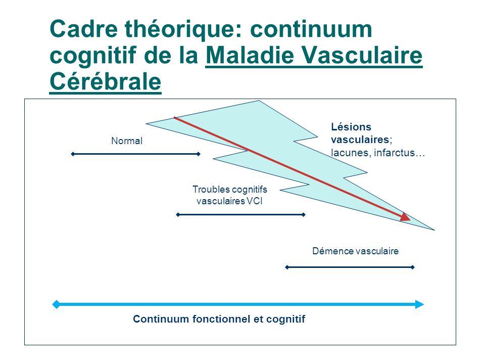 Cadre théorique: continuum cognitif de la Maladie Vasculaire Cérébrale